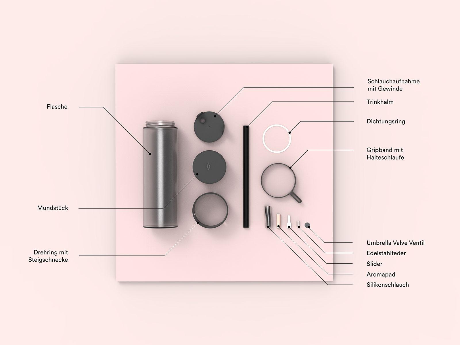stryve-marke-agentur-designagentur-kreativagentur
